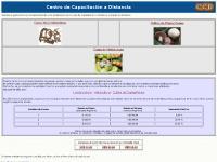 Lombricultura, Helicicultura, Cultivo de Champiñones, 40