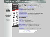 apft-standards.com APFT Score, Exercise, physical training