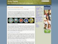 US Army Components, Using Abbreviations for Military Rank, US Marine Corps Ranks and Divisions, A Guide for Air Force Ranks