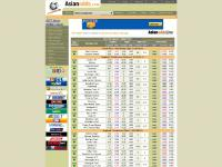asianodds.org asian odds, asianodds, asian handicap