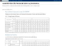 ASSISTENTES TÉCNICOS DE EDUCAÇÃO BÁSICA