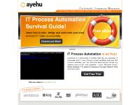 IT Process Automation - Unified Incident Management - Ayehu eyeShare