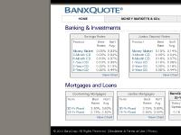 banx.com best rates, bank rates, money market rates