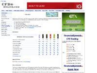 CFDs Online | CFDs