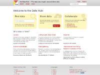 ckan.net Logout, Groups, 2435 datasets