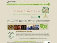 concordecommunications.com Answering Services, Services We Offer, Appointment Scheduling