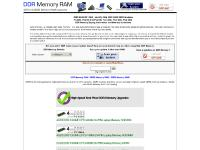 PC2100 266Mhz Memory DIMM, PC2700 333Mhz DDR Memory DIMM, PC2100 266Mhz DDR SODMM, PC2700 333Mhz DDR SODMM