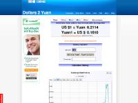 US Dollars to Yuan (USD/CNY) and Yuan to US Dollars Currency Converter.