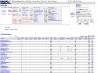 DropDay.com - Free expired domains traffic rank list