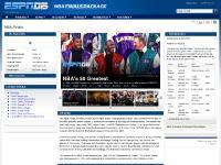 NBA Finals Profile - NBA Finals - ESPNDB