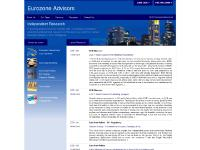 Eurozone Advisors
