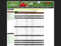 flashscore.com soccer livescore, live results, real time scores