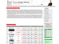 Uk forex brokers ranking