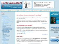 Forex-indicators.net