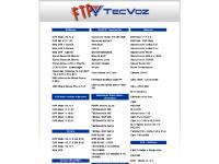 ftptecvoz.com.br