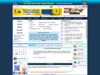 hasil.org.my Lembaga Hasil Dalam Negeri, Lembaga Hasil Dalam Negeri Malaysia, LHDNM
