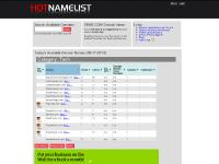 hotnamelist.com Available Domain Names, Tech,