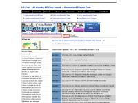 HS Code - All Country HS Code Search :: Harmonized System Code :: Animals &