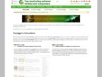 Keylogger.Org - reviews, comparison and tests of top keyloggers 2012. Download free and buy.