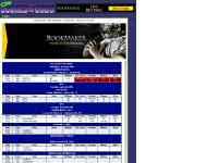 Live Scores and Odds, Sports Betting and Sports Handicapping