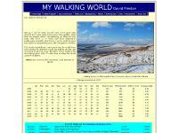 Yorkshire Dales, West Highland Way, My Wainwright Round, My Winter walk on Foel Goch