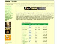 netteller casino