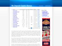 nordicbits.org No Deposit Casino Bonus, Free Casinos, eCOGRA Casinos