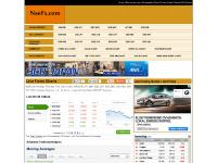 ** Live Forex Charts   Currency Exchange Chart
