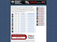 Party Poker Signup Code, Titan Poker Bonus Code, Poker Bonus Guide, PokerStars Marketing Code