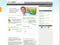 LiveTrade, Market Scoreboard, Software, Market Data