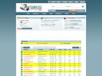 otservlist.org - Open Tibia Server