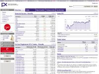 pse.cz share, shares, stock