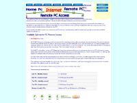 Remote PC Access