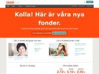 Sök på SBAB.se, Kontakta kundservice, Snabblänk till Frågor och svar, Privat