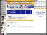 sgxniftydowfutureslive.com sigapore Nifty SGX NIFTY, SGXNIFTY, Live Dow Futures