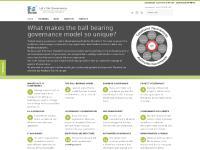 Let's Talk Governance | the ball bearing governance model
