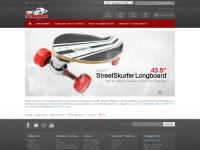 SHOP, Retail Locator, Videos, Blogs