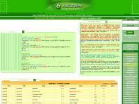 soccerspy.com How we work, Records, Partner