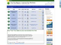 thefaxreport.com online fax report, ring central fax review, ring central review