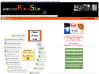 Wallstreetrockstar.com | Online | fx | Forex | Stocks | Trading | Signals | Indicators | Forum | Metatrader | Tips | Strategies