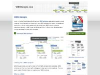 wbssample.com WBS Sample, WBS Sample, wbs