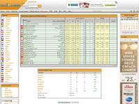 Soccer Statistics, Soccer Pre